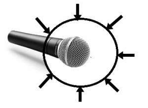Omnidirectional microphone pattern