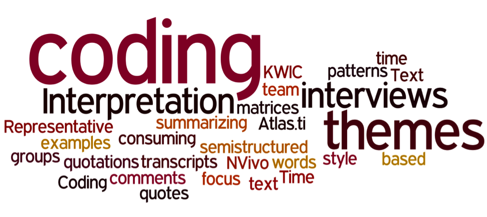 Nvivo Transcription Services