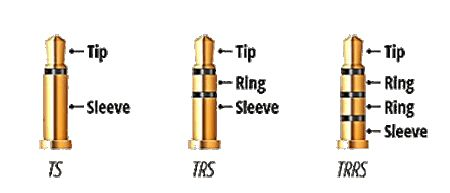 TS vs TRS vs TRRS