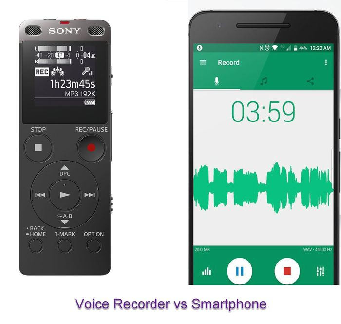 Recording Qualitative Interviews: Mobile Phone or Dedicated Voice Recorder?